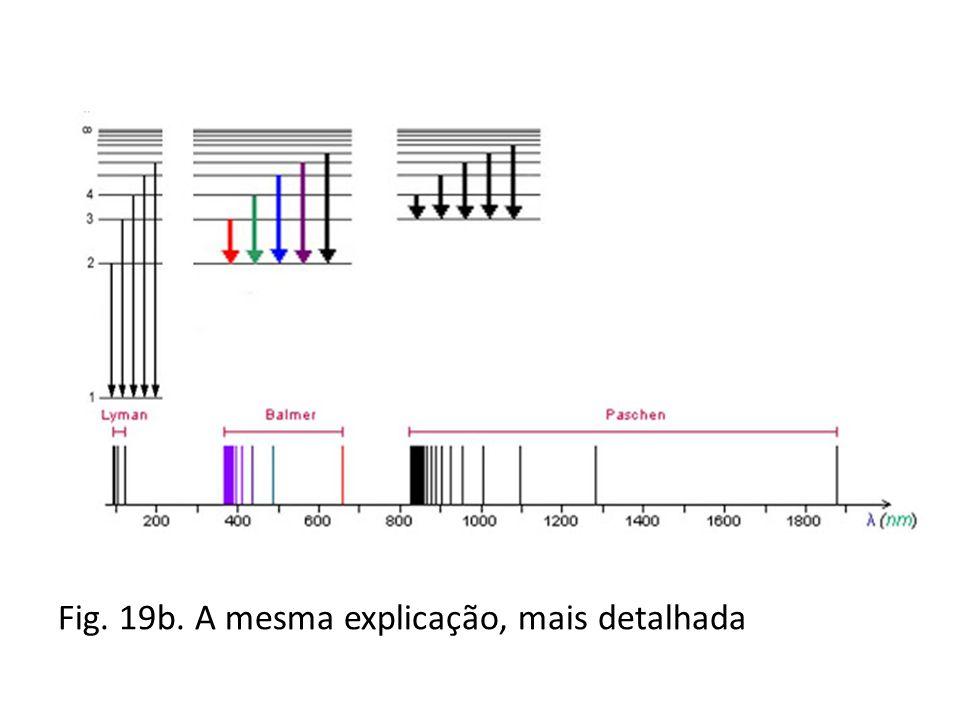 Fig. 19b. A mesma explicação, mais detalhada