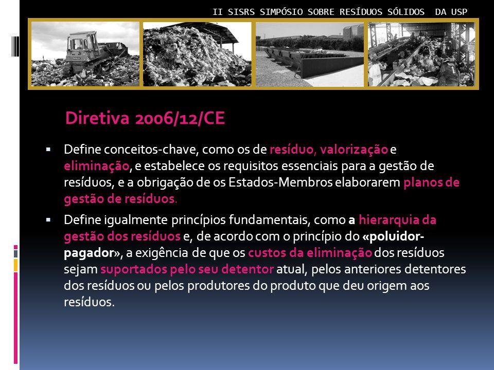 Diretiva 2006/12/CE