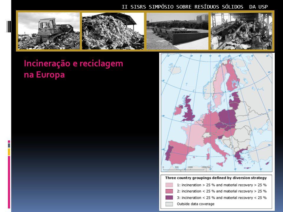 Incineração e reciclagem na Europa