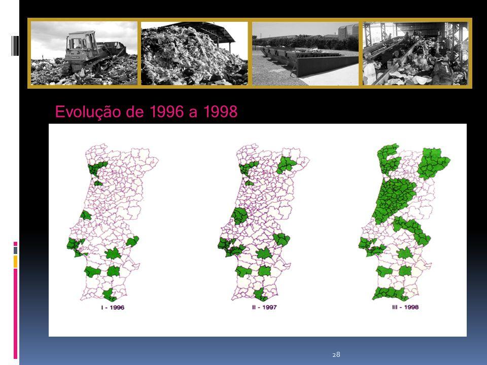 Evolução de 1996 a 1998 Mário Russo