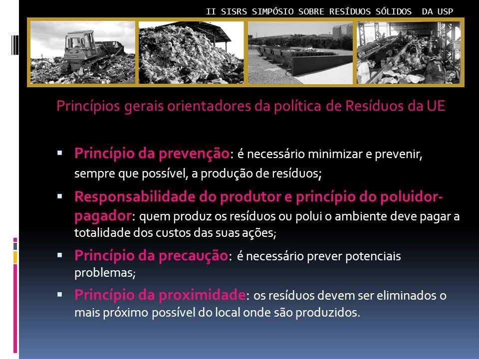 Princípios gerais orientadores da política de Resíduos da UE