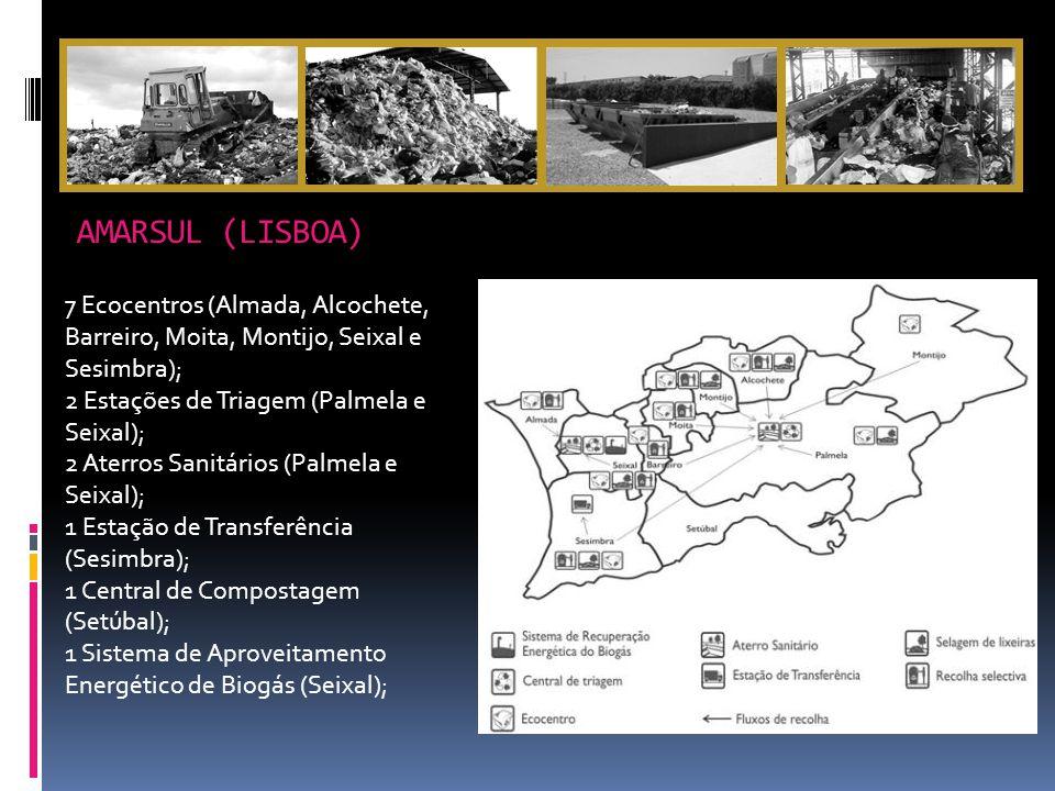AMARSUL (LISBOA) 7 Ecocentros (Almada, Alcochete, Barreiro, Moita, Montijo, Seixal e Sesimbra); 2 Estações de Triagem (Palmela e Seixal);