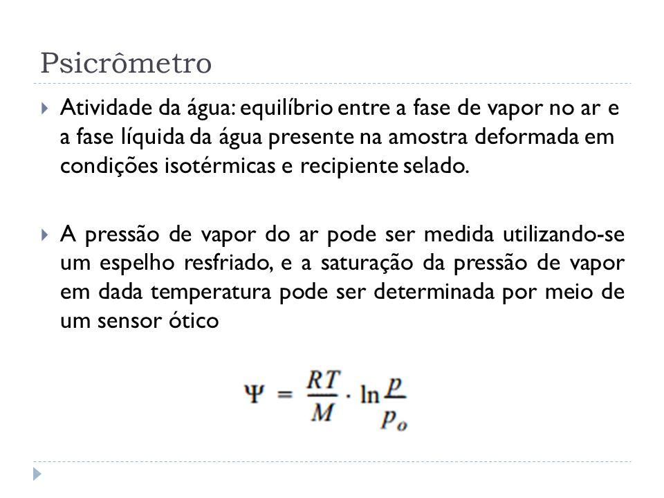 Psicrômetro