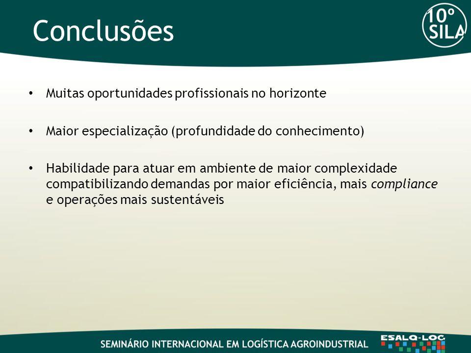 Conclusões Muitas oportunidades profissionais no horizonte