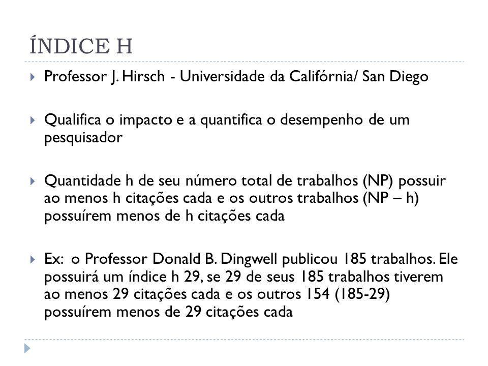 ÍNDICE H Professor J. Hirsch - Universidade da Califórnia/ San Diego