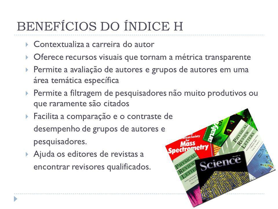 BENEFÍCIOS DO ÍNDICE H Contextualiza a carreira do autor