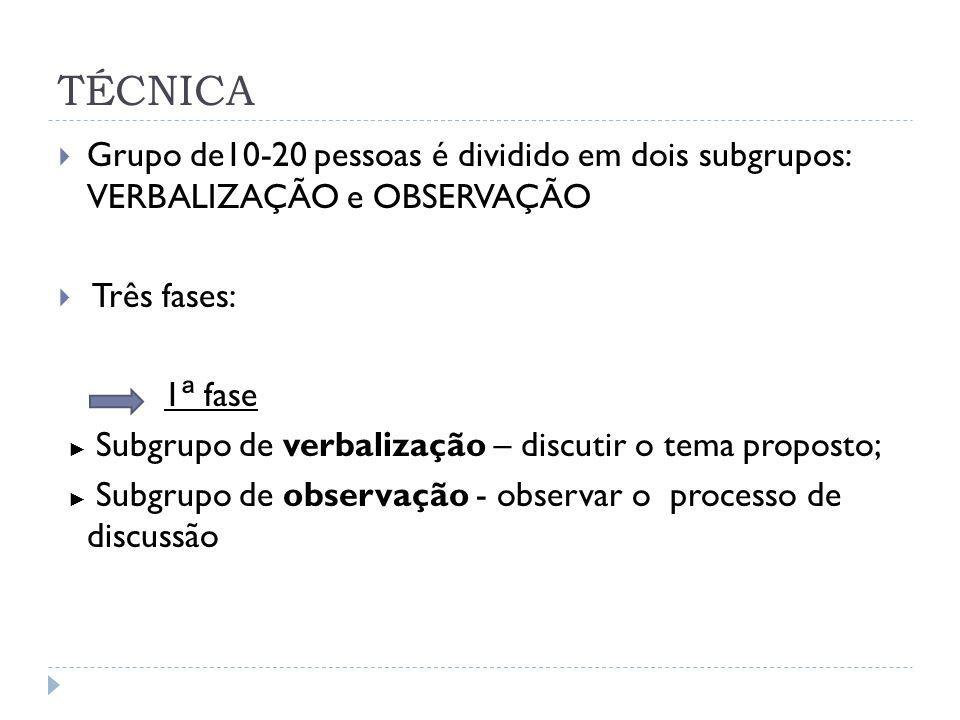 TÉCNICA Grupo de10-20 pessoas é dividido em dois subgrupos: VERBALIZAÇÃO e OBSERVAÇÃO. Três fases:
