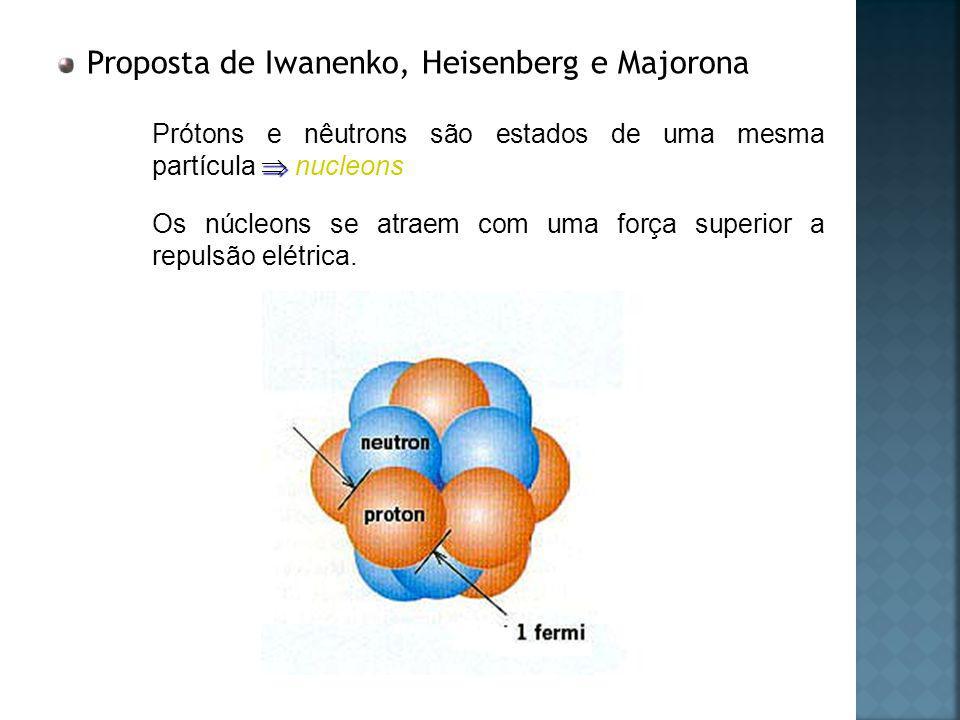 Proposta de Iwanenko, Heisenberg e Majorona