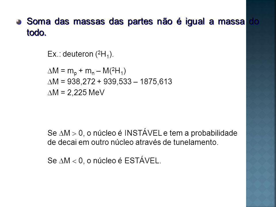 Soma das massas das partes não é igual a massa do todo.