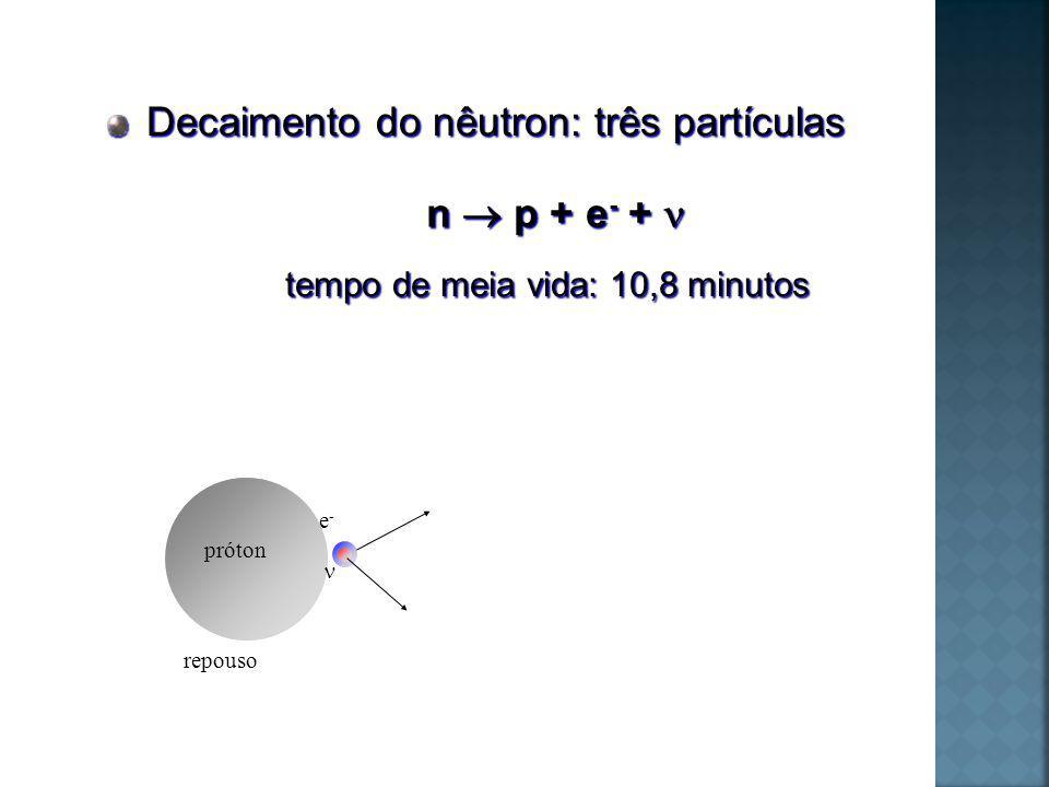 Decaimento do nêutron: três partículas