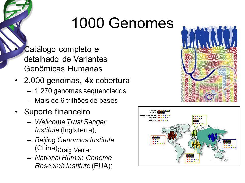 1000 Genomes Catálogo completo e detalhado de Variantes Genômicas Humanas. 2.000 genomas, 4x cobertura.