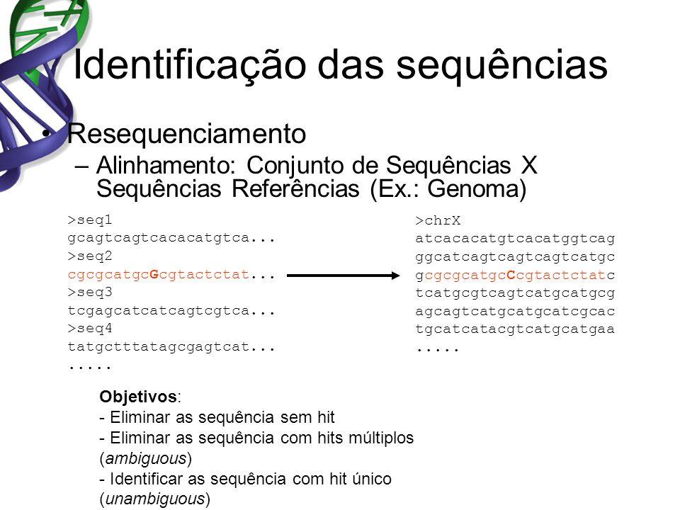 Identificação das sequências