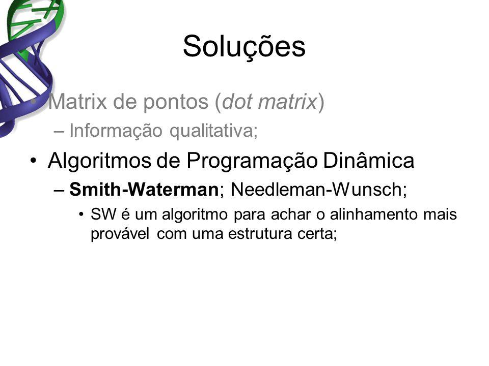 Soluções Matrix de pontos (dot matrix)