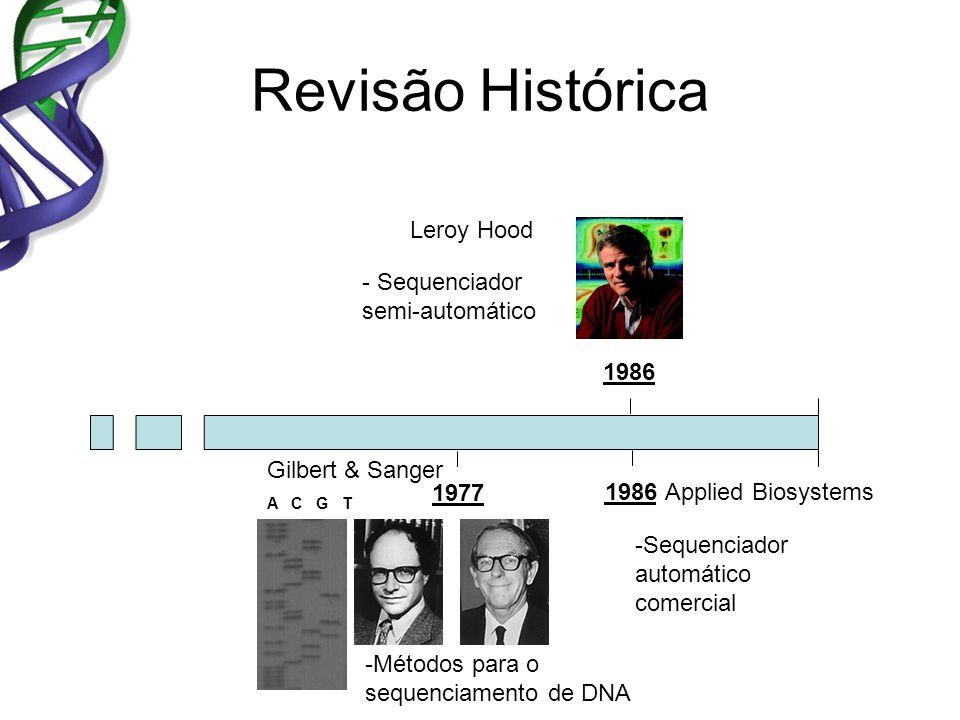 Revisão Histórica Leroy Hood Sequenciador semi-automático 1986
