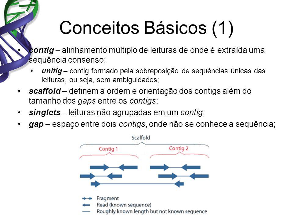 Conceitos Básicos (1) contig – alinhamento múltiplo de leituras de onde é extraída uma sequência consenso;
