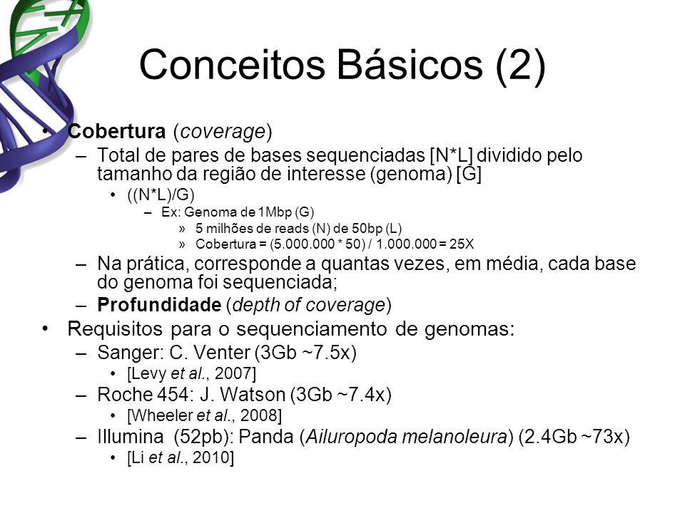 Conceitos Básicos (2) Cobertura (coverage)