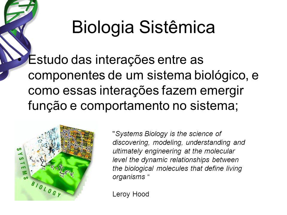 Biologia Sistêmica