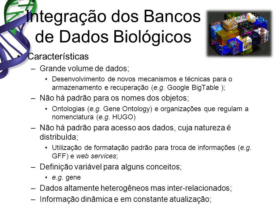 Integração dos Bancos de Dados Biológicos
