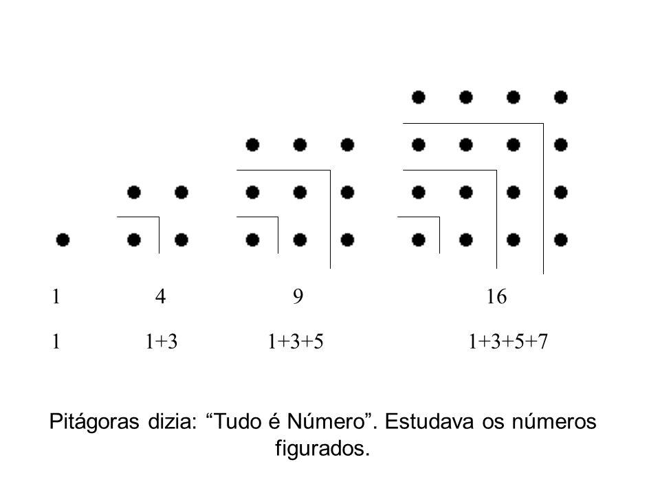 Pitágoras dizia: Tudo é Número . Estudava os números figurados.