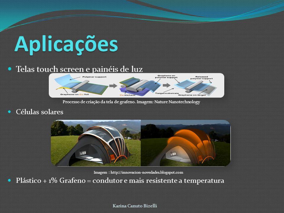 Aplicações Telas touch screen e painéis de luz Células solares
