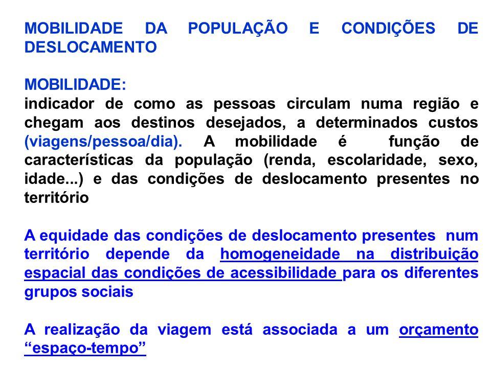 MOBILIDADE DA POPULAÇÃO E CONDIÇÕES DE DESLOCAMENTO