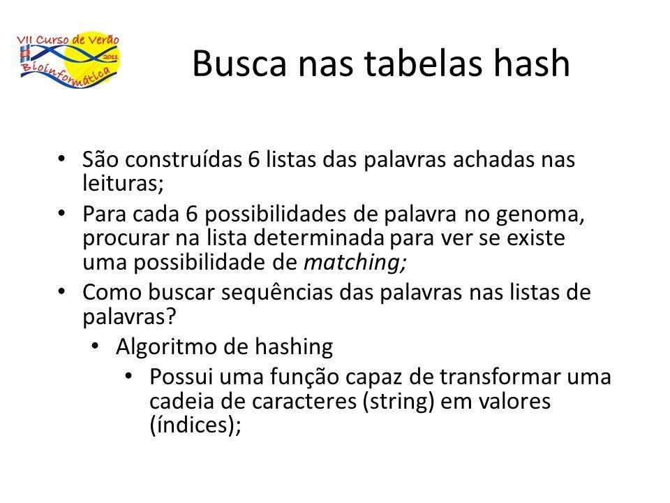 Busca nas tabelas hash São construídas 6 listas das palavras achadas nas leituras;