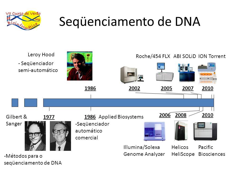 Seqüenciamento de DNA Leroy Hood Roche/454 FLX ABI SOLiD ION Torrent
