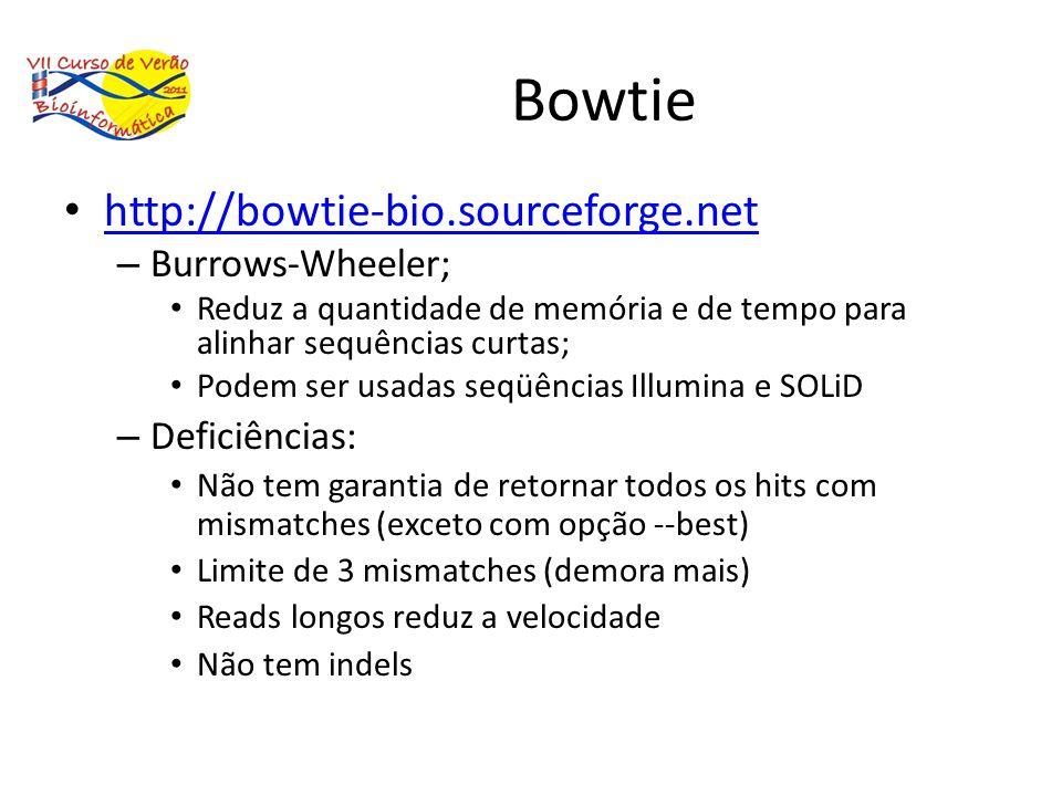 Bowtie http://bowtie-bio.sourceforge.net Burrows-Wheeler;