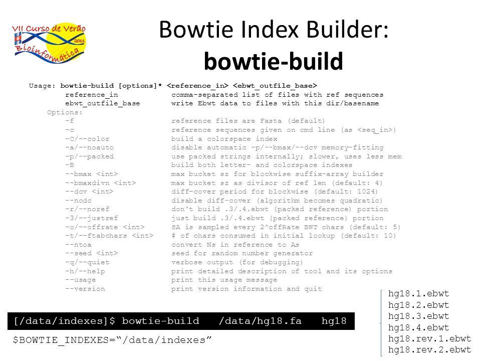 Bowtie Index Builder: bowtie-build