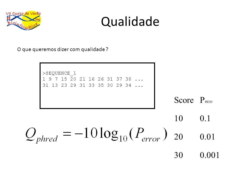 Qualidade O que queremos dizer com qualidade >SEQUENCE_1. 1 9 7 15 20 21 16 26 31 37 38 ... 31 13 23 29 31 33 35 30 29 34 ...