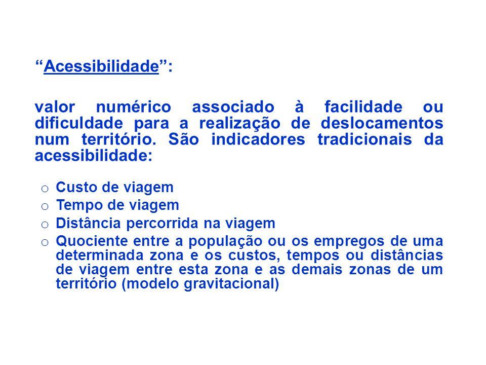 Acessibilidade :
