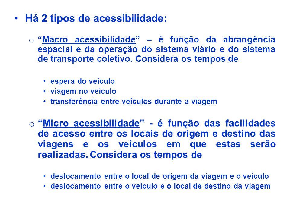 Há 2 tipos de acessibilidade: