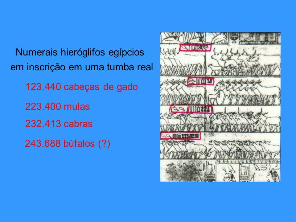 Numerais hieróglifos egípcios
