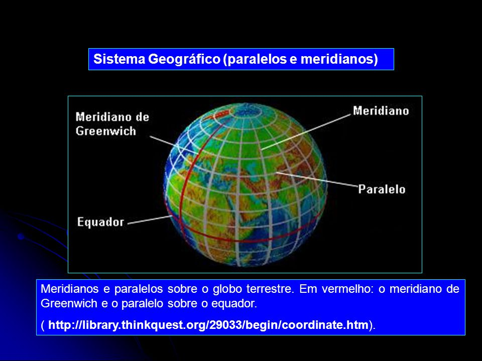 Sistema Geográfico (paralelos e meridianos)