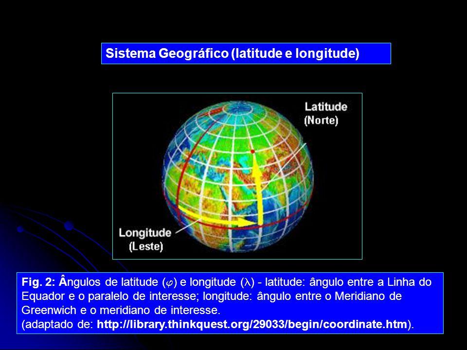 Sistema Geográfico (latitude e longitude)