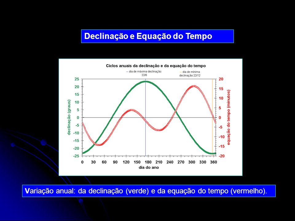 Declinação e Equação do Tempo