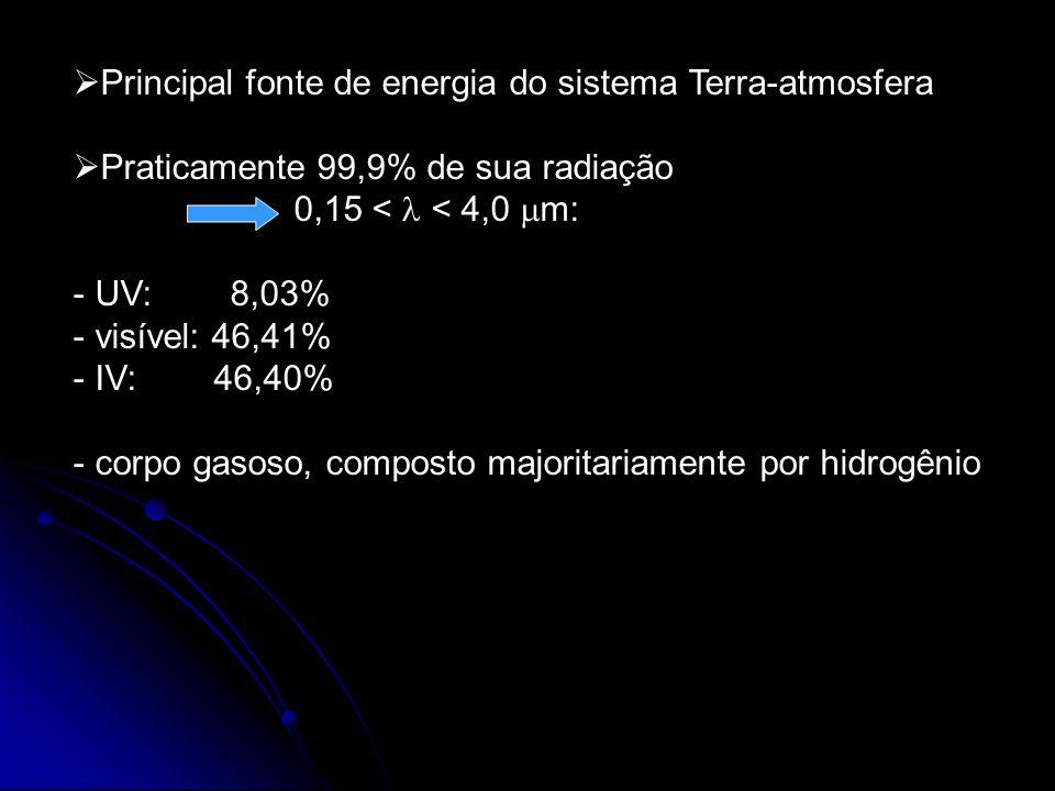 Principal fonte de energia do sistema Terra-atmosfera