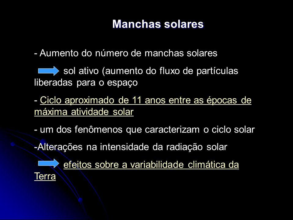 Manchas solares Aumento do número de manchas solares