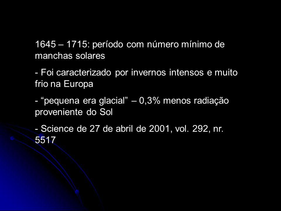 1645 – 1715: período com número mínimo de manchas solares