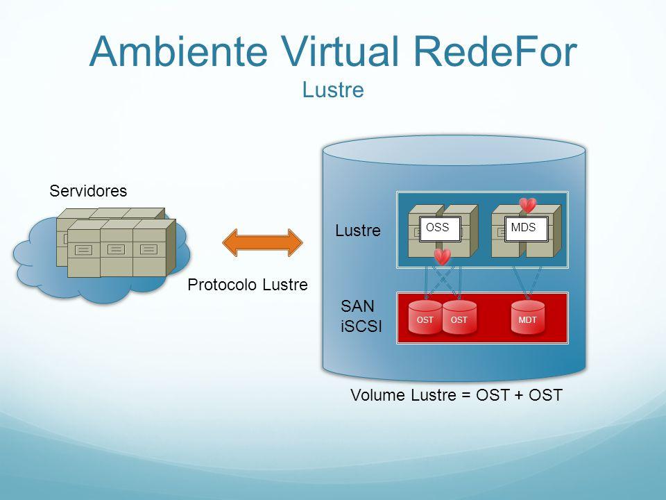Ambiente Virtual RedeFor Lustre