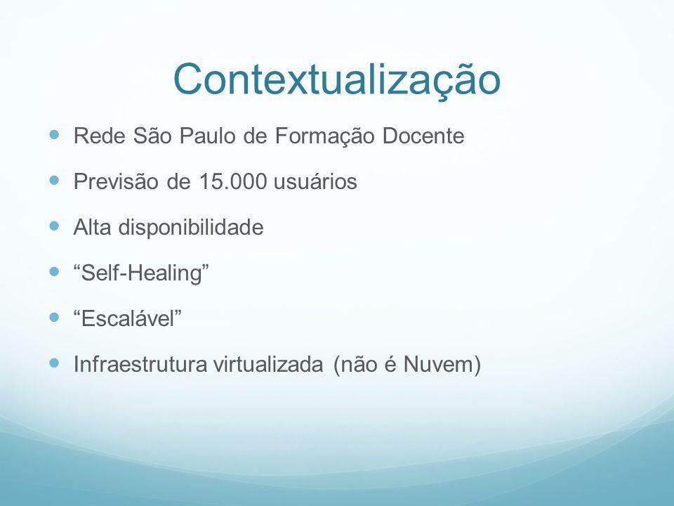 Contextualização Rede São Paulo de Formação Docente