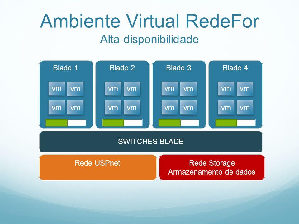 Ambiente Virtual RedeFor Alta disponibilidade