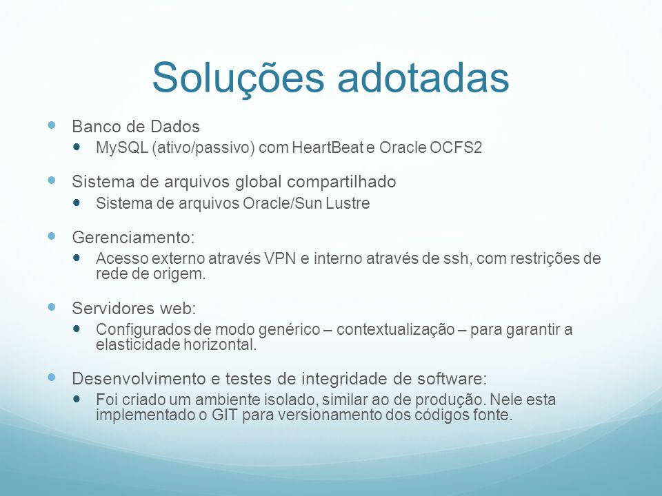 Soluções adotadas Banco de Dados