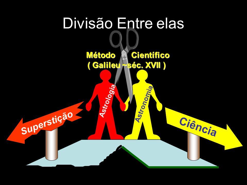 Divisão Entre elas Ciência Superstição Método Científico
