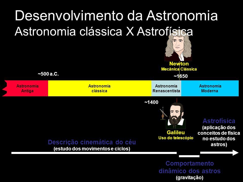 Desenvolvimento da Astronomia Astronomia clássica X Astrofísica