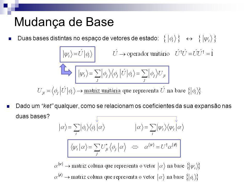 Mudança de Base Duas bases distintas no espaço de vetores de estado: