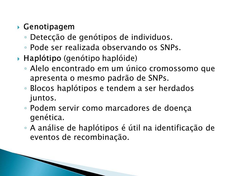 Detecção de genótipos de individuos.