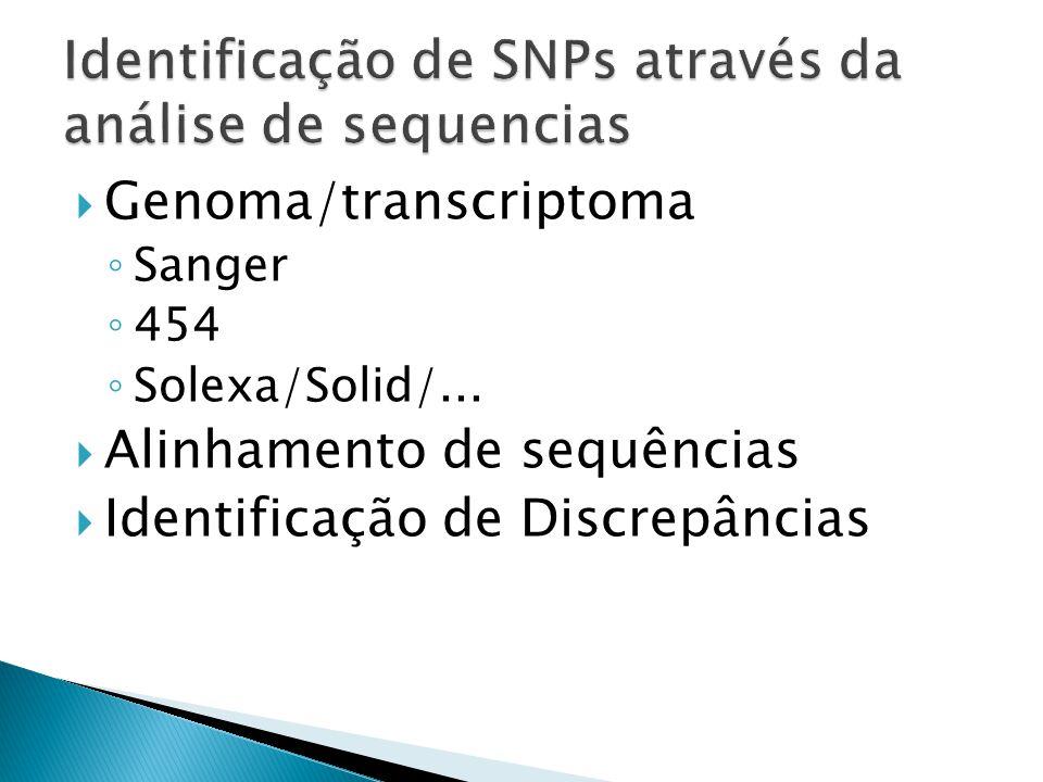 Identificação de SNPs através da análise de sequencias