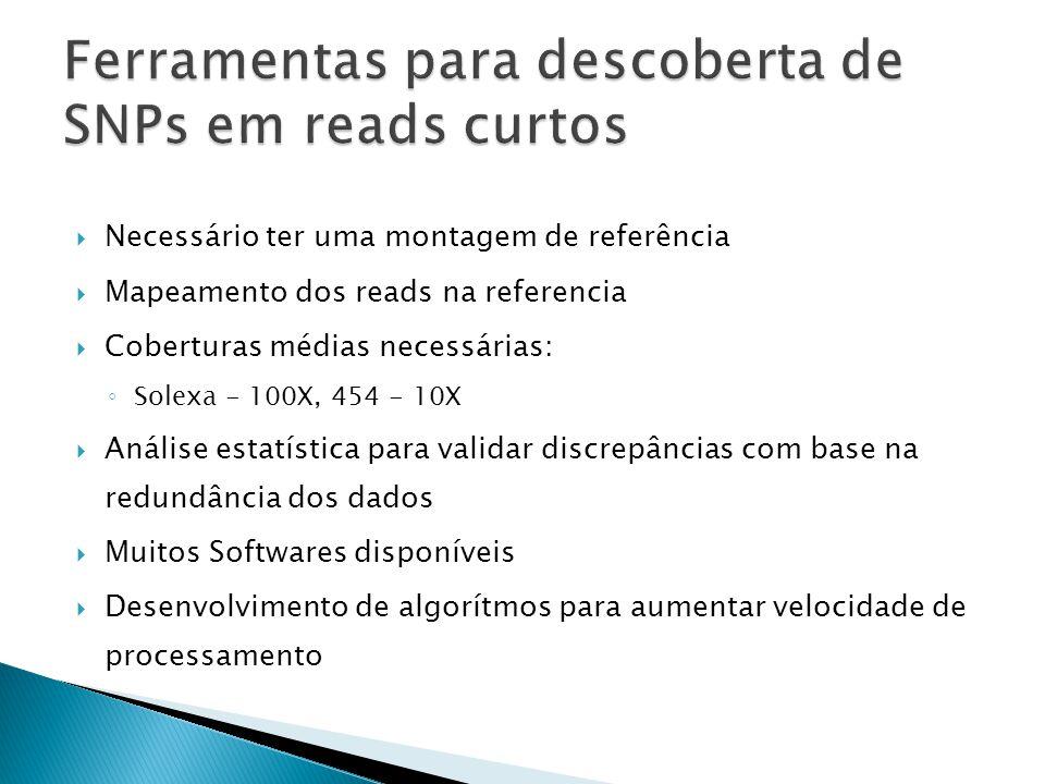 Ferramentas para descoberta de SNPs em reads curtos