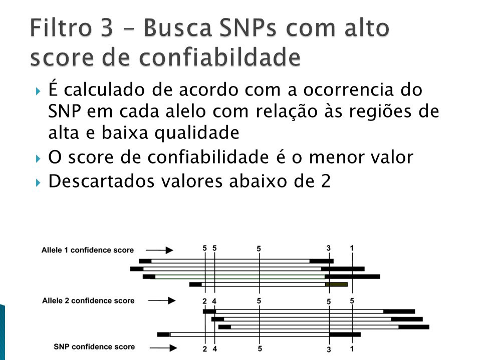 Filtro 3 – Busca SNPs com alto score de confiabildade